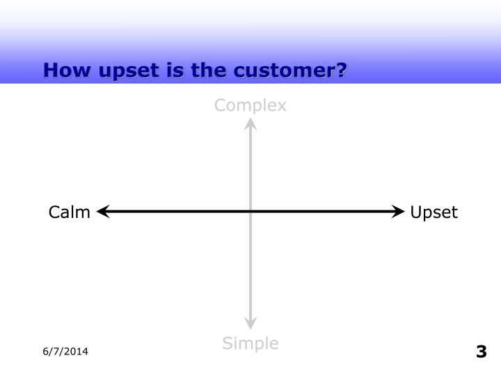 How upset is the customer?