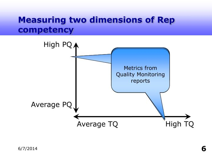 Measuring two dimensions of Rep competency