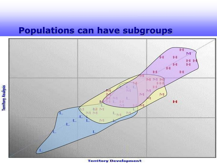 Populations can have subgroups