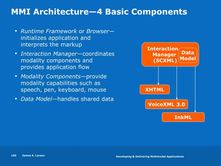 MMI Architecture—4 Basic Components