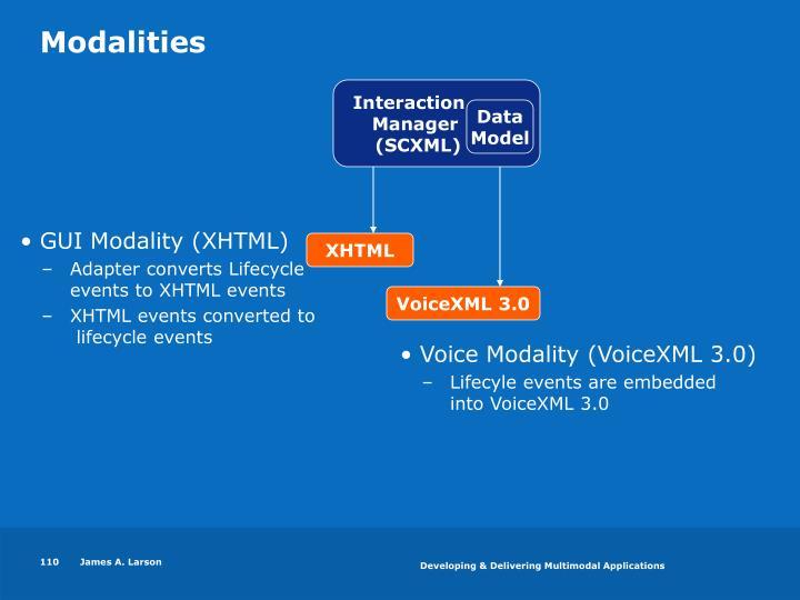 GUI Modality (XHTML)