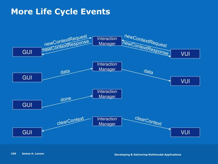 More Life Cycle Events