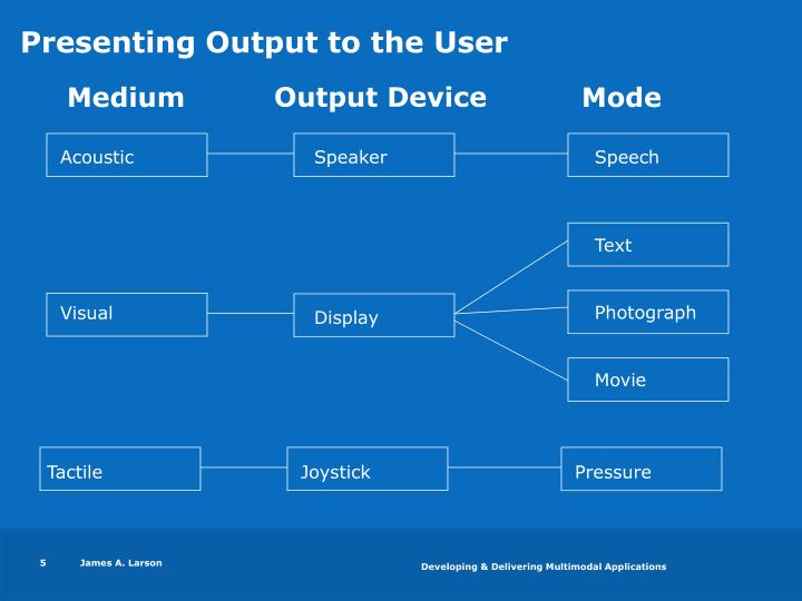 Presenting Output to the User