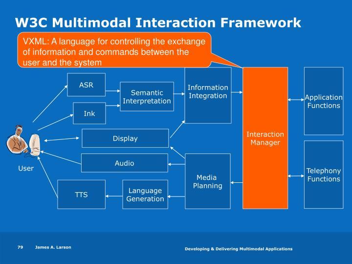 W3C Multimodal Interaction Framework