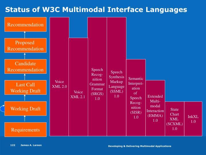 Status of W3C Multimodal Interface Languages