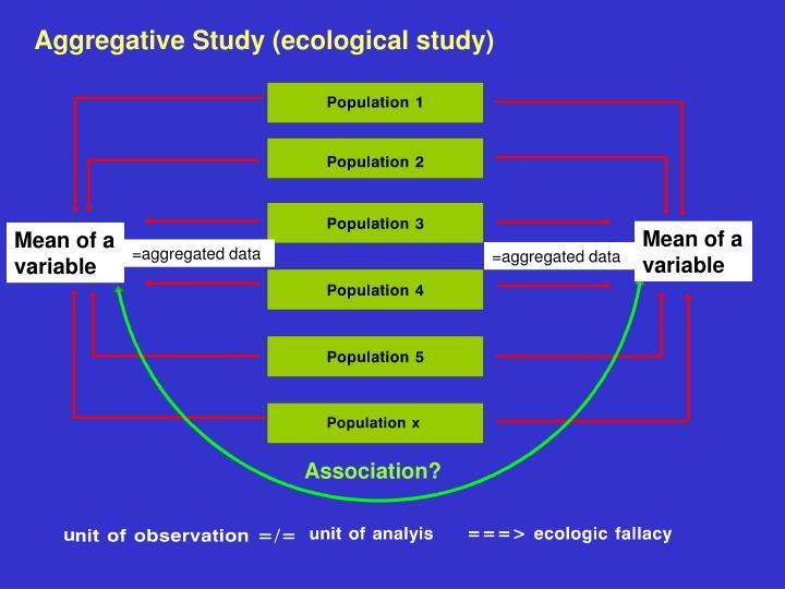 Aggregative Study (ecological study)