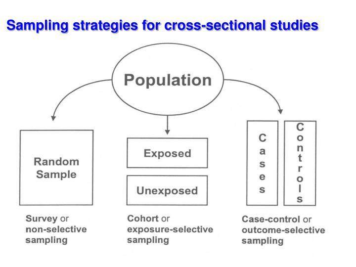 Sampling strategies for cross-sectional studies