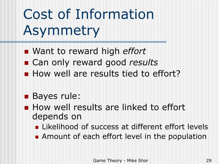 Cost of Information Asymmetry