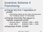 incentive scheme 4 franchising
