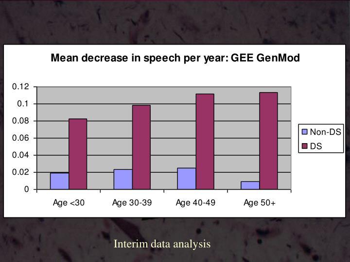 Interim data analysis