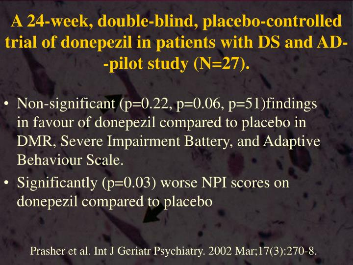 A 24-week, double-blind, placebo-controlled trial of donepezil in patients with DS and AD--pilot study (N=27).
