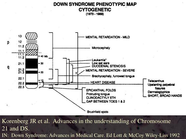 Korenberg JR et al.  Advances in the understanding of Chromosome