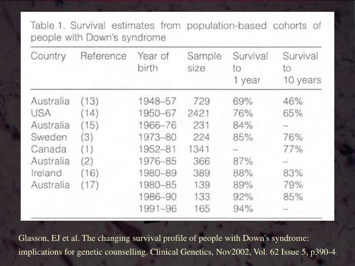 Glasson, EJ et al. The changing survival profile of people with Down's syndrome: