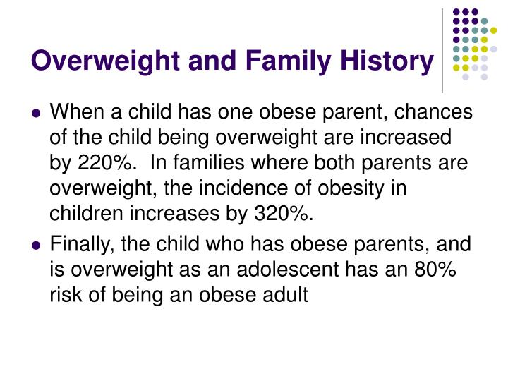 Overweight and Family History