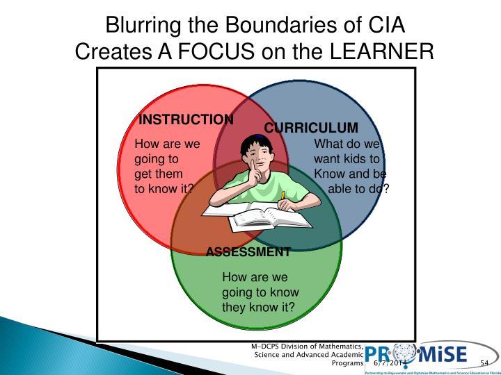 Blurring the Boundaries of CIA
