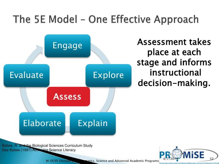 The 5E Model – One Effective Approach