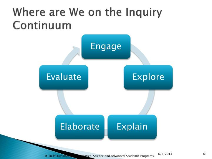 Where are We on the Inquiry Continuum