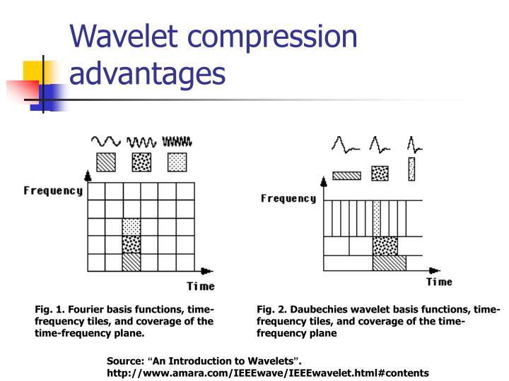 Wavelet compression advantages