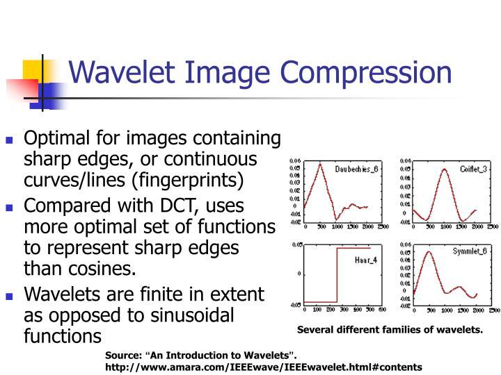 Wavelet Image Compression