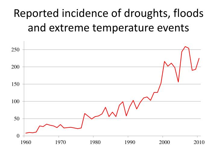 Reported incidence of droughts, floods and extreme temperature events