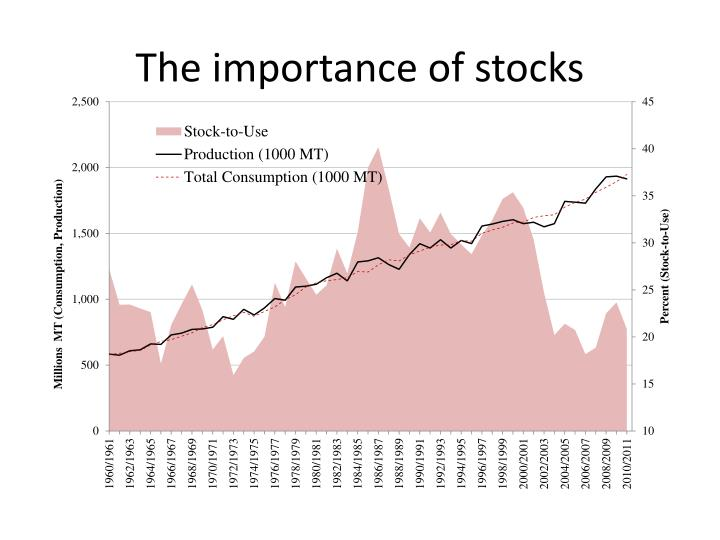 The importance of stocks