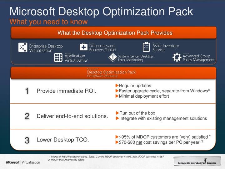 Microsoft desktop optimization pack what you need to know