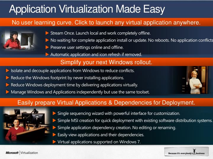 Application Virtualization Made Easy