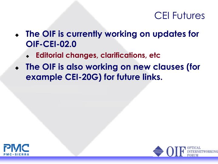 CEI Futures