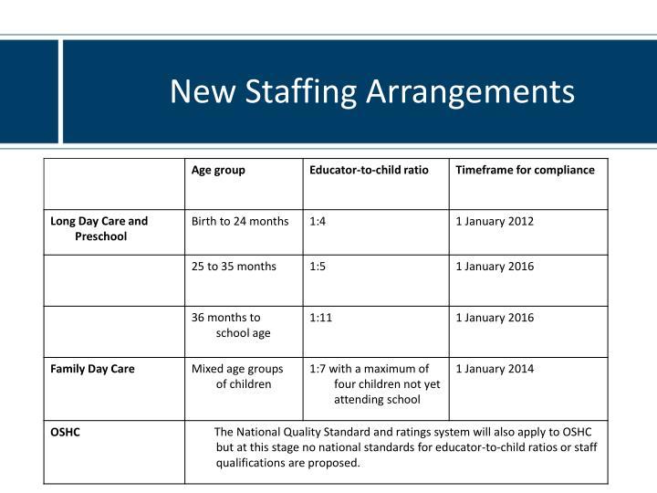 New Staffing Arrangements