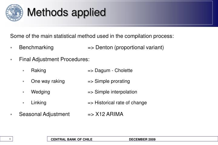 Methods applied