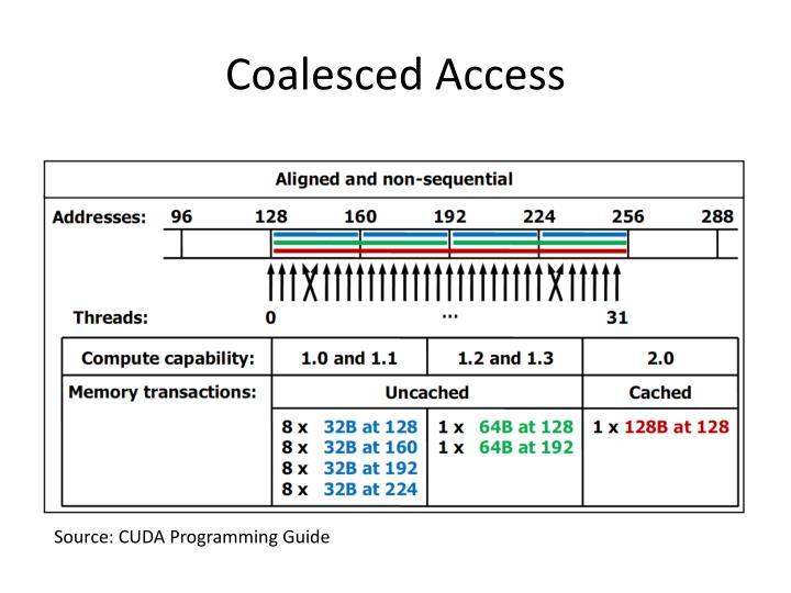 Coalesced Access