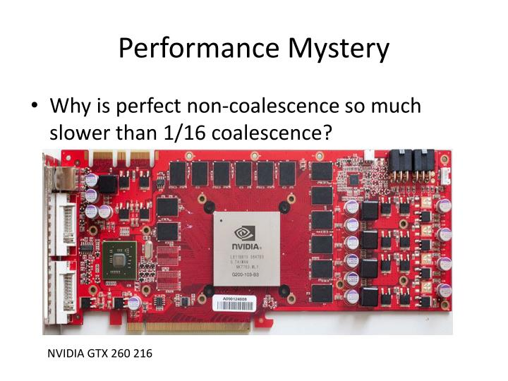 Performance Mystery