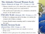the attitudes toward women scale spence helmreich stapp 1973 15 items a 84