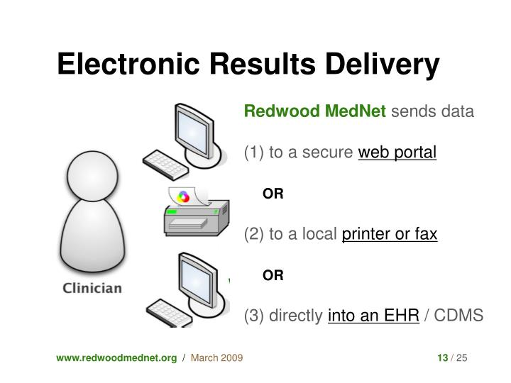 Electronic Results Delivery