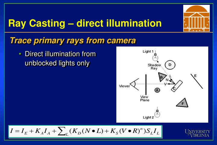 Ray Casting – direct illumination