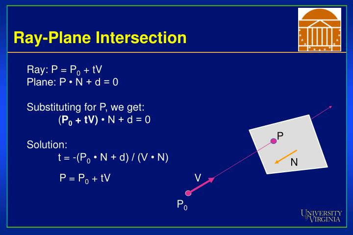 Ray-Plane Intersection
