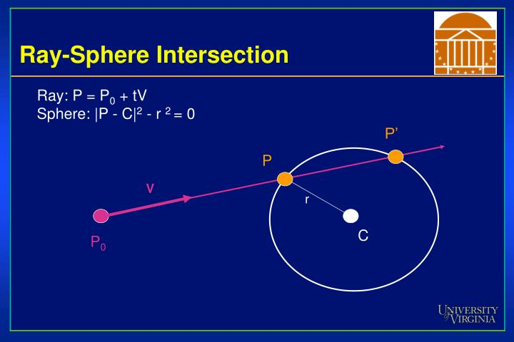 Ray-Sphere Intersection
