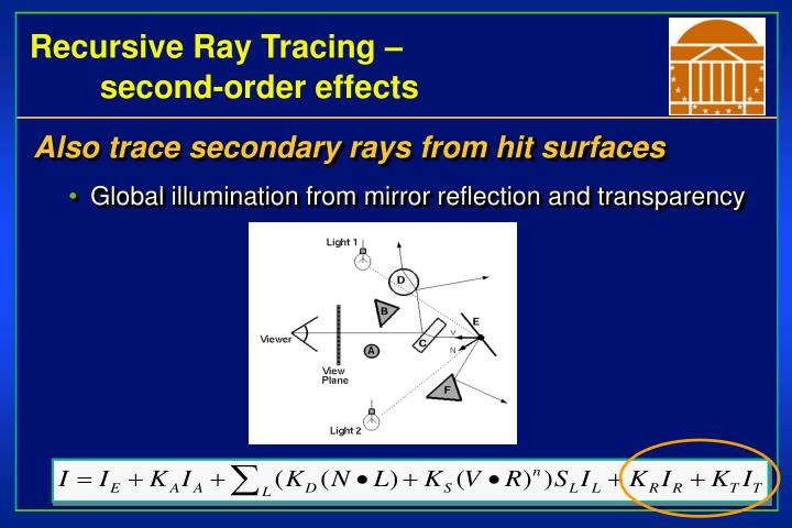 Recursive Ray Tracing –
