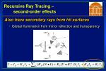 recursive ray tracing second order effects