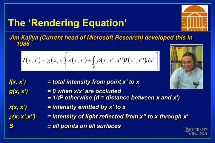 The 'Rendering Equation'