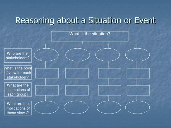 Reasoning about a Situation or Event