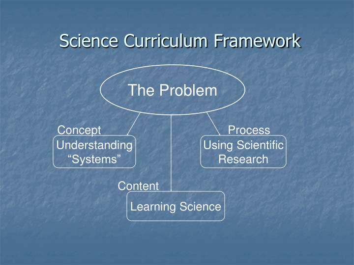 Science Curriculum Framework