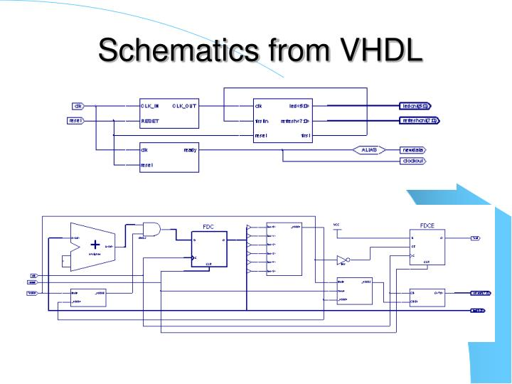 Schematics from VHDL