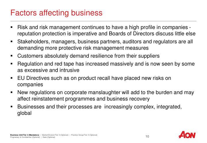 Factors affecting business
