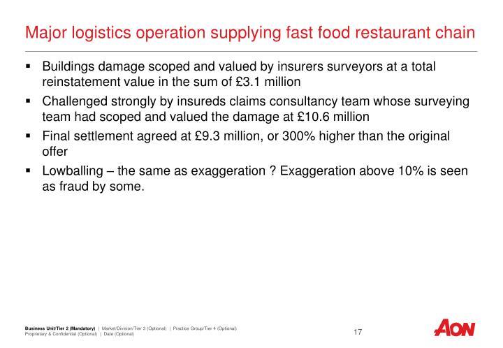 Major logistics operation supplying fast food restaurant chain
