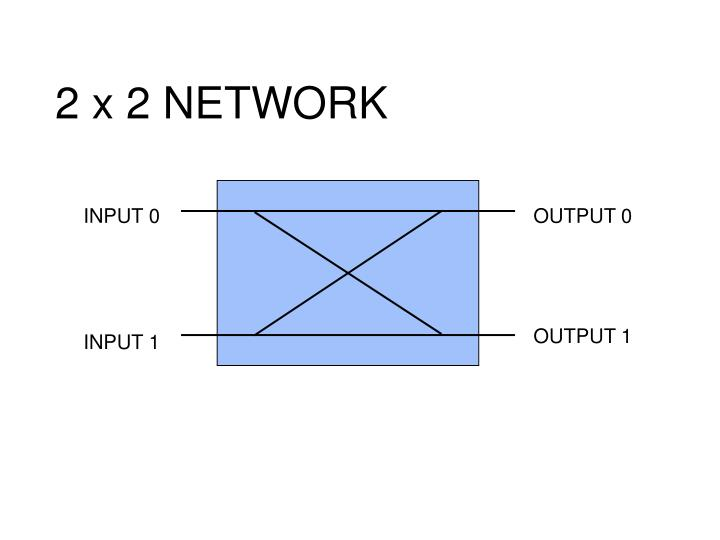 2 x 2 NETWORK