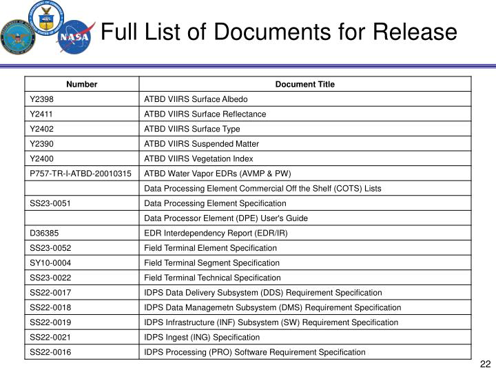 Full List of Documents for Release