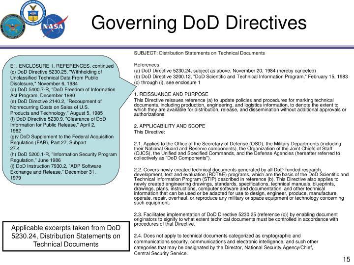 Governing DoD Directives