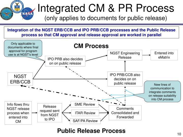 Integrated CM & PR Process