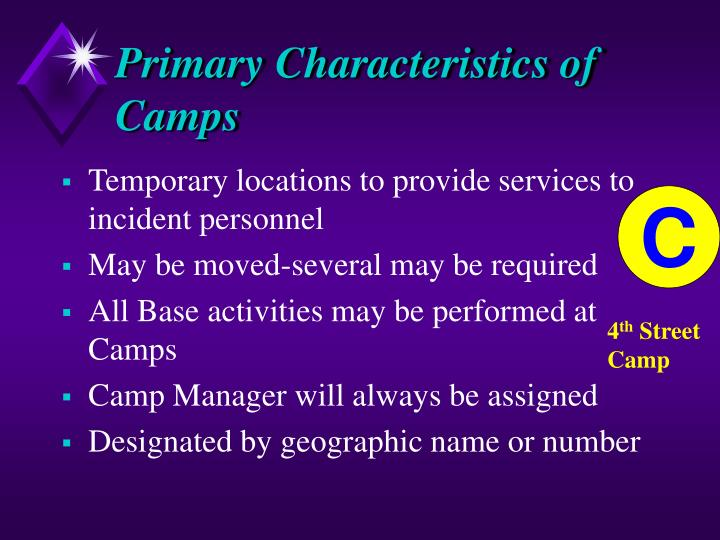 Primary Characteristics of Camps